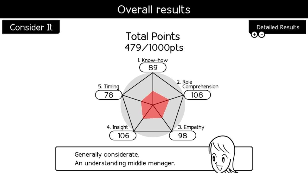 Kuukiyomi 2 Consider It More Results