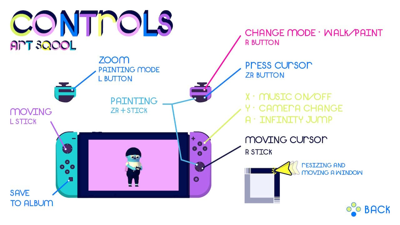 Art Sqool Switch Review - Controls